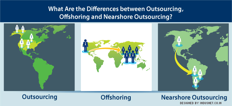 the introduction of offshore outsourcing Offshore outsourcing: pros and cons offshore outsourcing in not a new thing, it has been around for many years advances in networks, communications and a strong focus on corporate bottom lines have created a higher demand for offshore outsourcing.