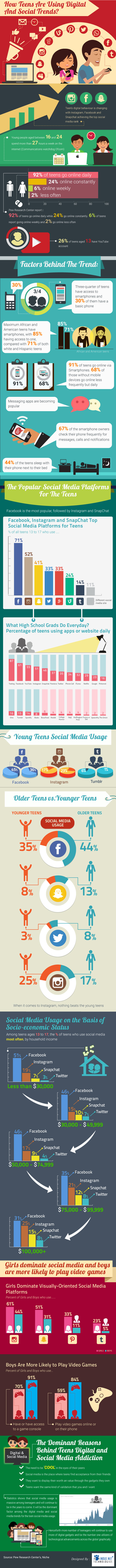 How-Teens-Are-Using-Digital-And-Social-Trends_infographics