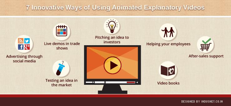 7 Innovative Ways of Using Animated Explanatory Videos