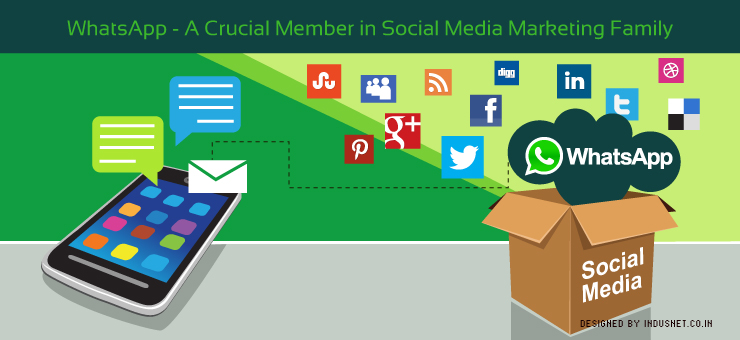 WhatsApp – A Crucial Member in Social Media Marketing Family