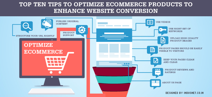 Top Ten Tips to Optimize eCommerce Products to Enhance Website Conversion