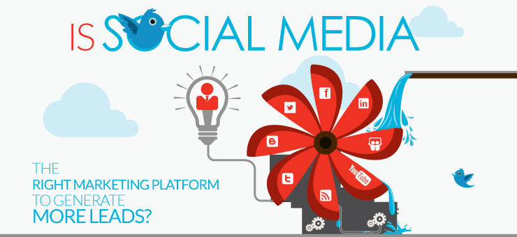 Is Social Media the Right Marketing Platform to Generate More Leads?