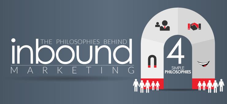 The Philosophies behind Inbound Marketing