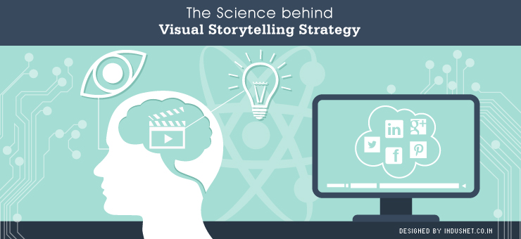 The Science behind Visual Storytelling Strategy