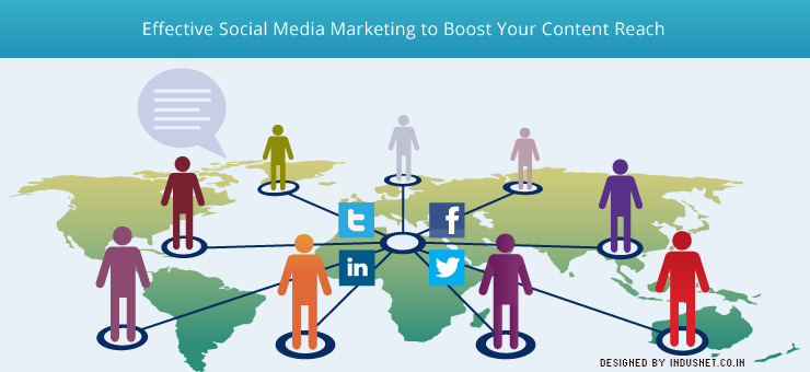Effective Social Media Marketing to Boost Your Content Reach