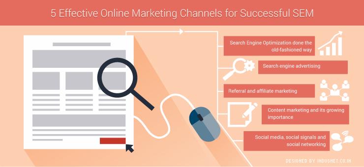 5 Effective Online Marketing Channels for Successful SEM