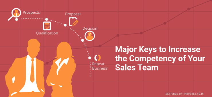 Major Keys to Increase the Competency of Your Sales Team