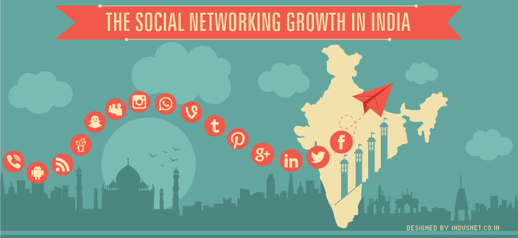 The Social Networking Growth in India