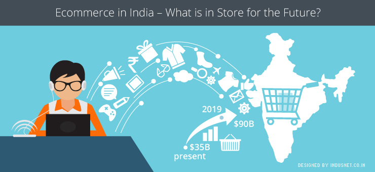 Ecommerce in India – What is in Store for the Future?