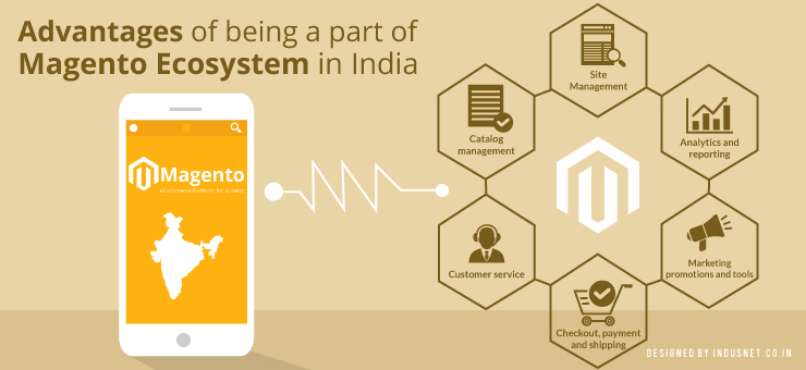 Advantages of being a part of Magento Ecosystem in India